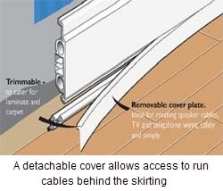Skirting Board Heating, Added Benefits