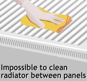 Special tools and extra time required to clean inside a radiator properly