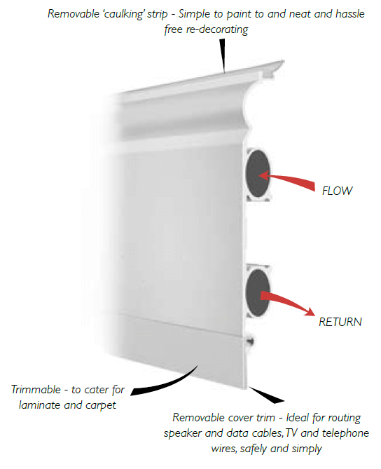 Removable Cover Trim - Ideal for routing speakers and data cables