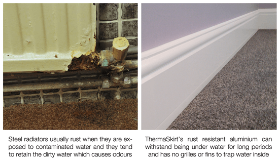 ThermaSkirt rust resistant aluminium skirting boards