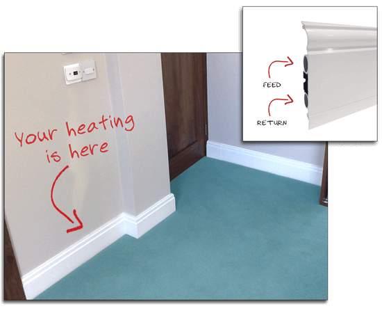 ThermaSkirt – The energy efficient alternative to radiators ...